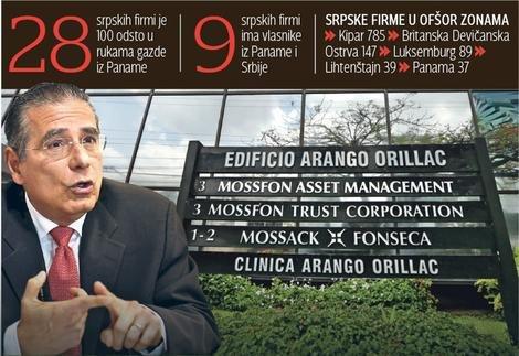 serbia panama papers fisco Fonseka MOsak perchè è meglio investire aprie azienda in serbia invece di andare a panama